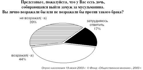 Крымин Алексей Викторович RUNET ID